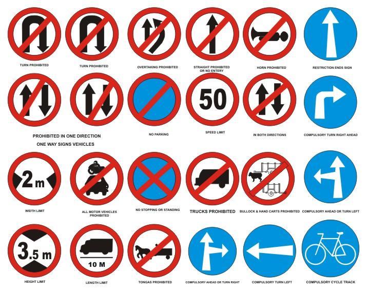 Road Traffic Signs in India MandatoryRegulatory Signs